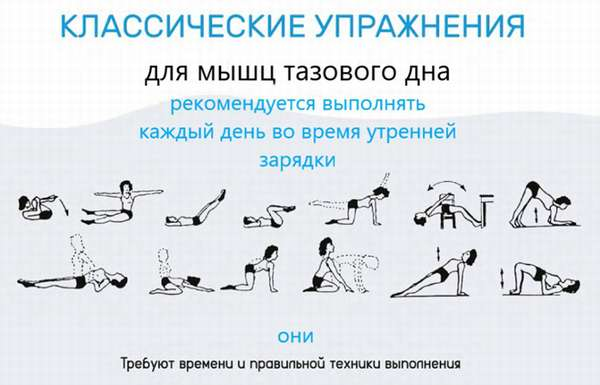 Что делать при опущении матки операция, гимнастика, бандаж, народные средства