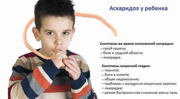 как принимать пирантел суспензия детям