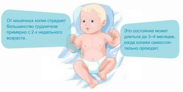 Все о том как давать боботик новорожденному