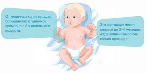 Колики у новорожденного что делать доктор комаровский