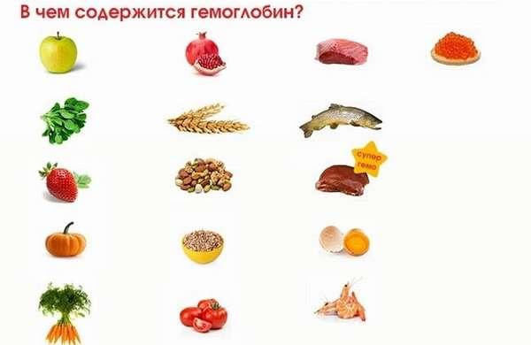 Есть определенные продукты, повышающие гемоглобин у детей.