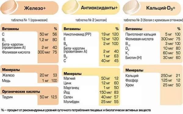 Как выбрать алфавит мамино здоровье