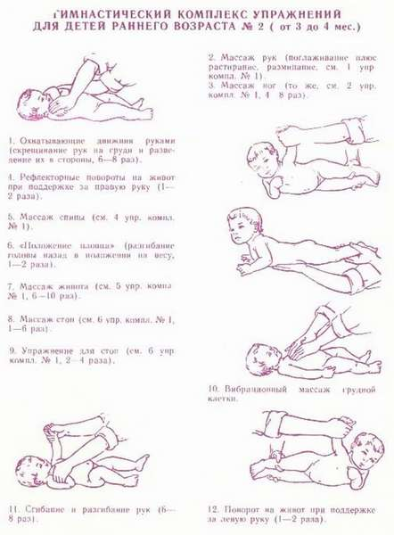 Конечно же, гимнастика для новорожденных в 1 месяц сильно отличается от той, которую можно делать с ним уже в 3 месяца.