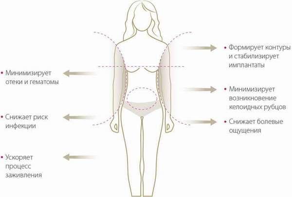 компрессионные чулки при беременности