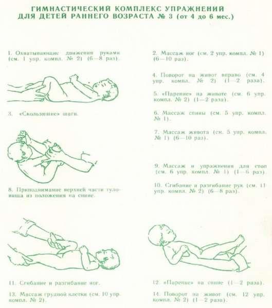 А такие упражнения подойдут уже 4-месячным малышам.