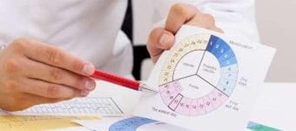 Нарушение менструации при дисфункции яичников уженщины