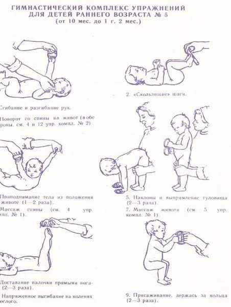 Если зарядка для новорожденных до месяца состоит по сути из легких поглаживаний, то уже с полугода можно делать целый комплекс упражнений.