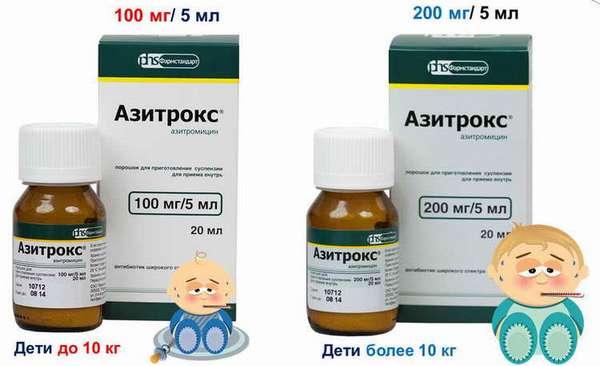 азитрокс суспензия инструкция по применению для детей