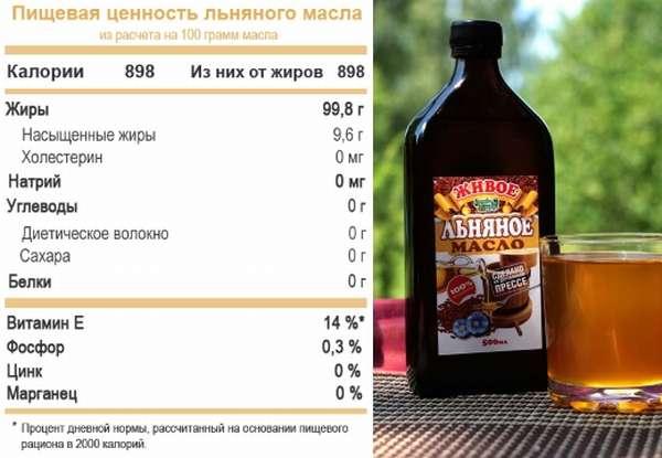 льняное масло бжу витамины
